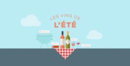 Les vins de l'été